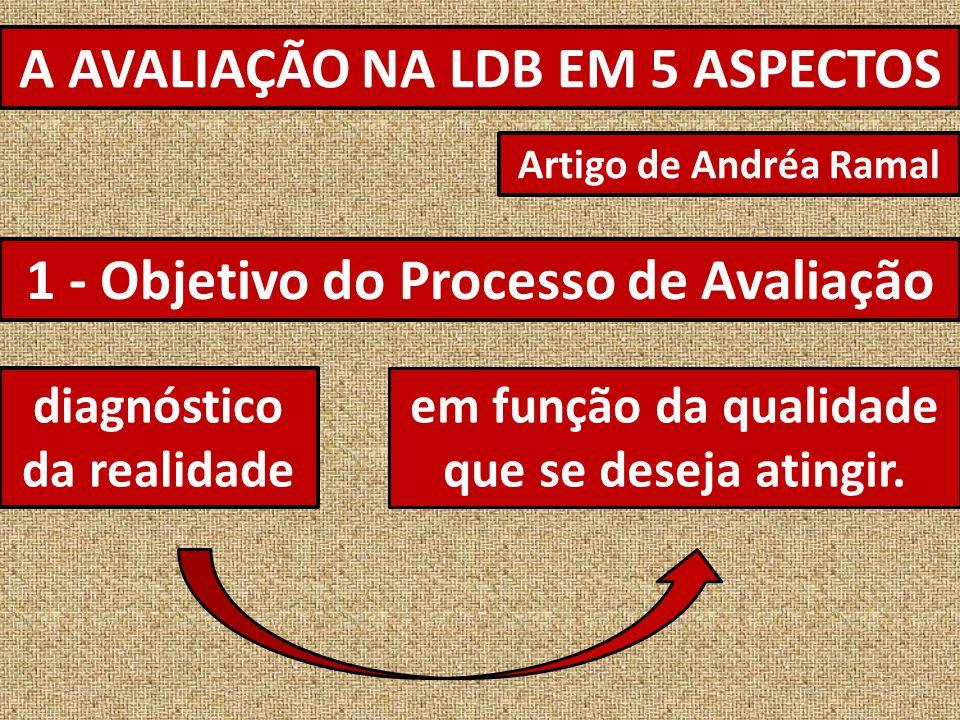 A AVALIAÇÃO NA LDB EM 5 ASPECTOS 1 - Objetivo do Processo de Avaliação