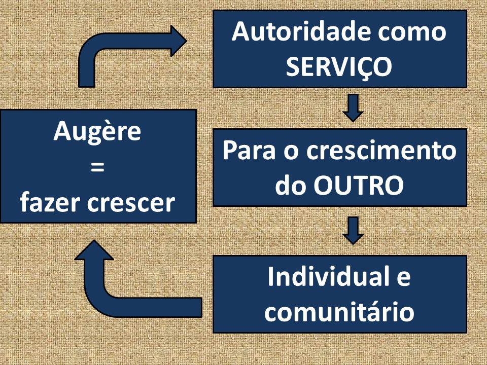 Autoridade como SERVIÇO