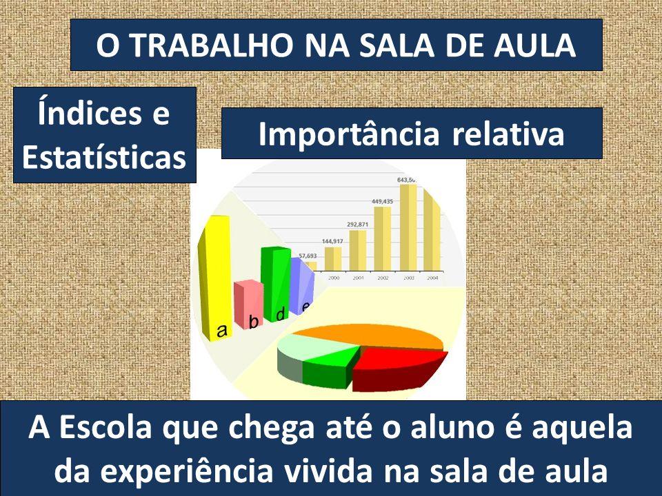 O TRABALHO NA SALA DE AULA Índices e Estatísticas