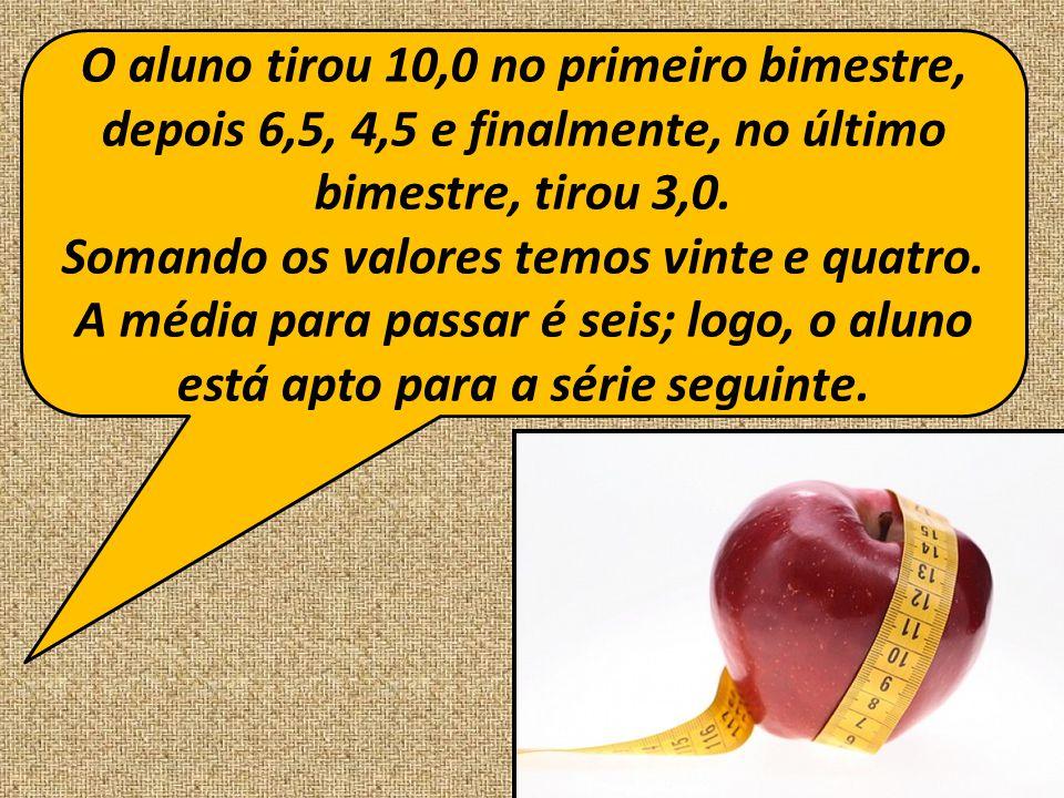O aluno tirou 10,0 no primeiro bimestre, depois 6,5, 4,5 e finalmente, no último bimestre, tirou 3,0.