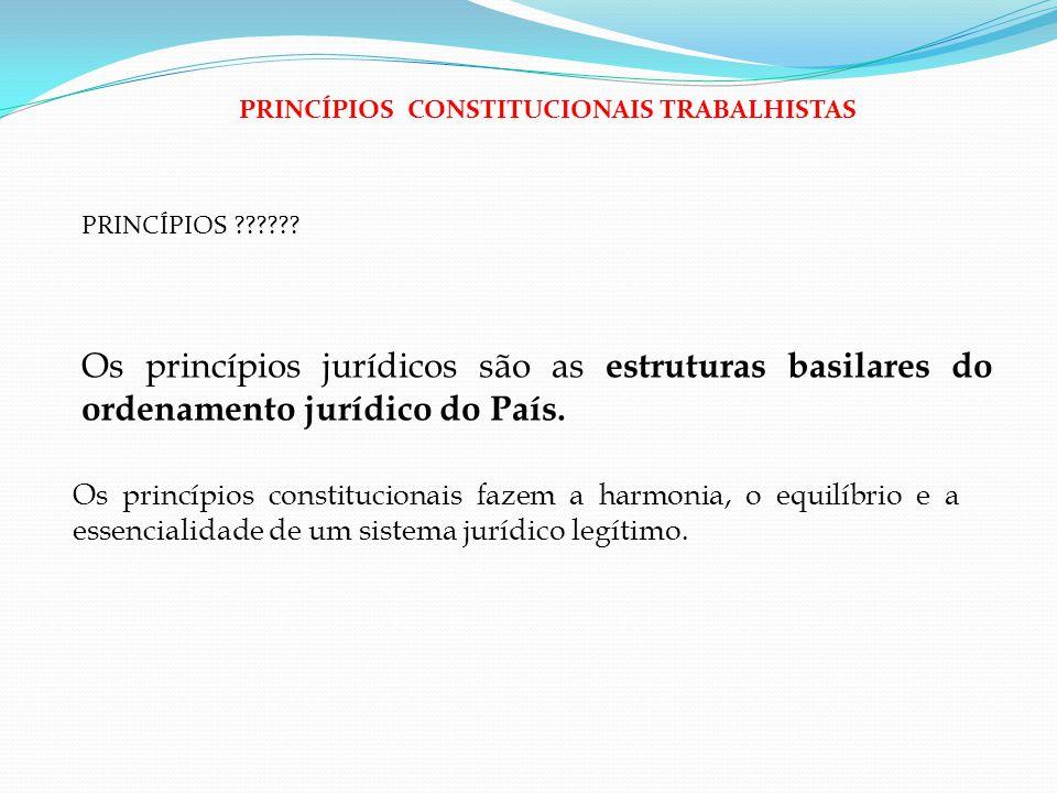 PRINCÍPIOS CONSTITUCIONAIS TRABALHISTAS