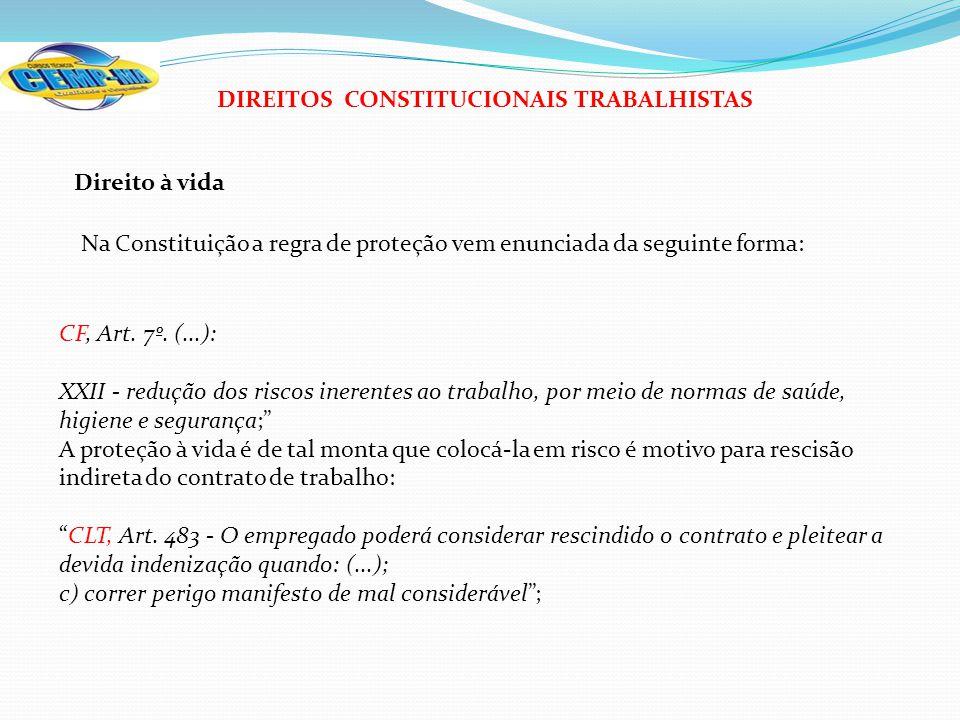 DIREITOS CONSTITUCIONAIS TRABALHISTAS