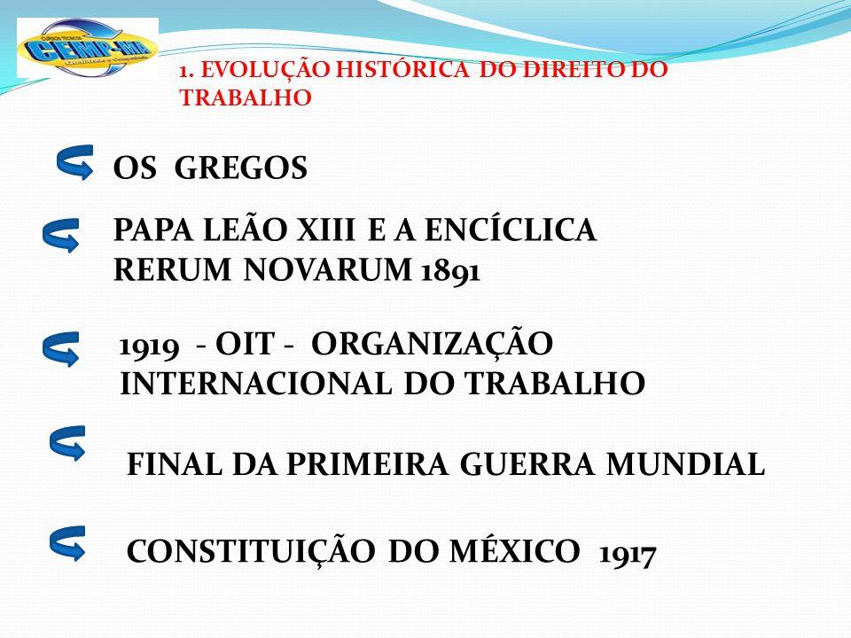 PAPA LEÃO XIII E A ENCÍCLICA RERUM NOVARUM 1891