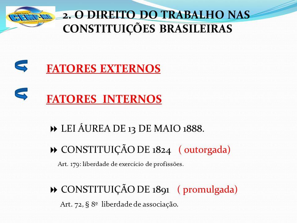 2. O DIREITO DO TRABALHO NAS CONSTITUIÇÕES BRASILEIRAS