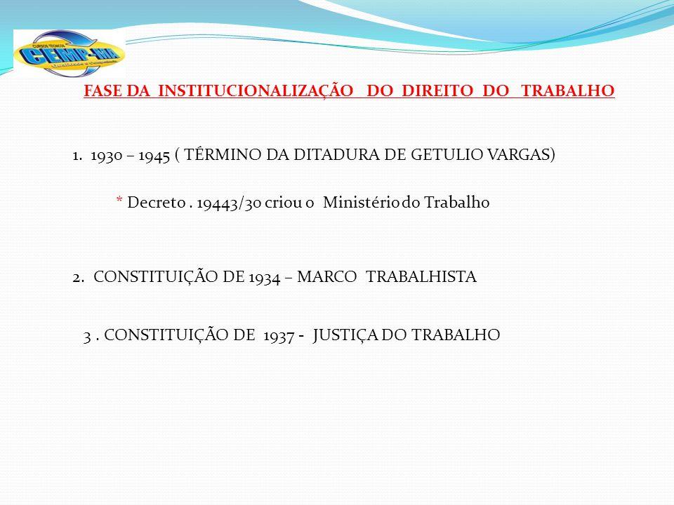 FASE DA INSTITUCIONALIZAÇÃO DO DIREITO DO TRABALHO