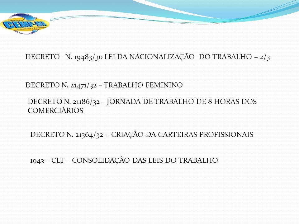 DECRETO N. 19483/30 LEI DA NACIONALIZAÇÃO DO TRABALHO – 2/3