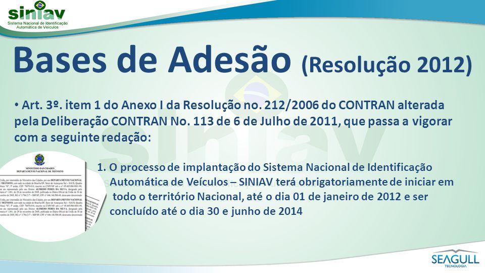 Bases de Adesão (Resolução 2012)