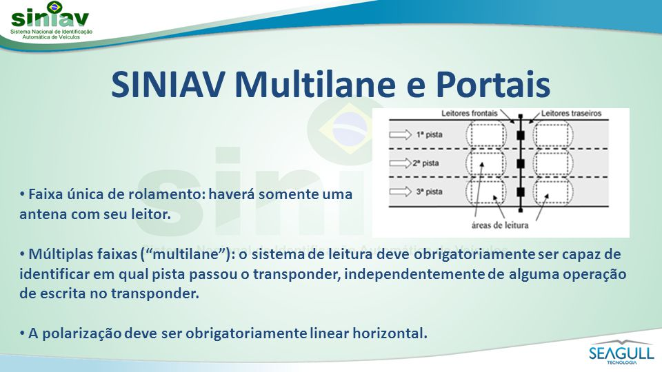 SINIAV Multilane e Portais