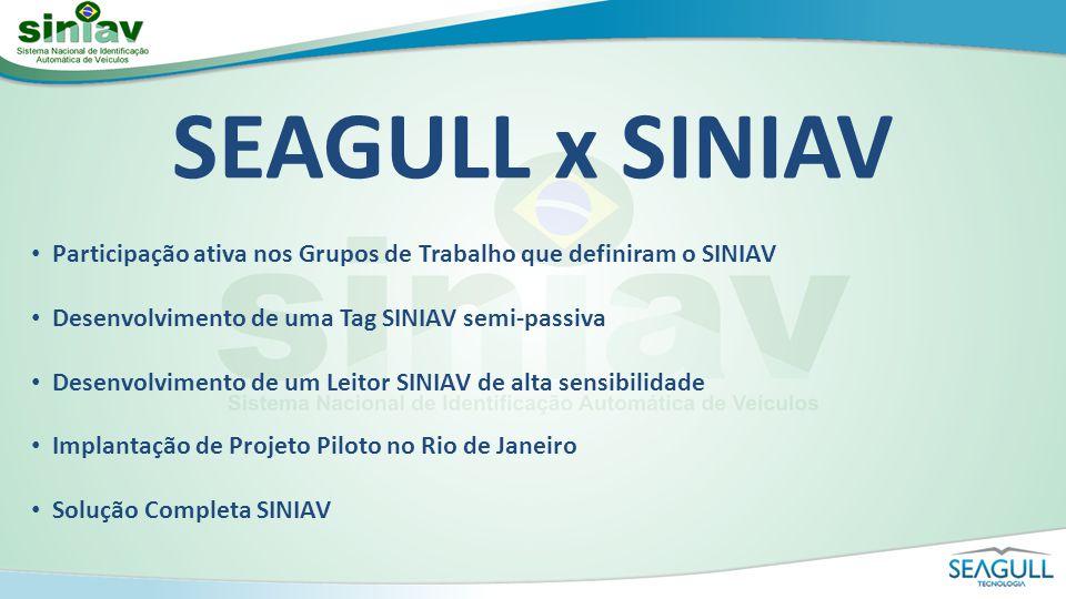 SEAGULL x SINIAV Participação ativa nos Grupos de Trabalho que definiram o SINIAV. Desenvolvimento de uma Tag SINIAV semi-passiva.