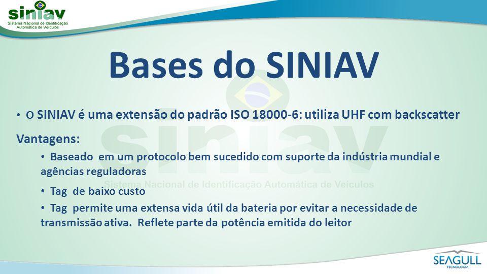 Bases do SINIAV O SINIAV é uma extensão do padrão ISO 18000-6: utiliza UHF com backscatter Vantagens: