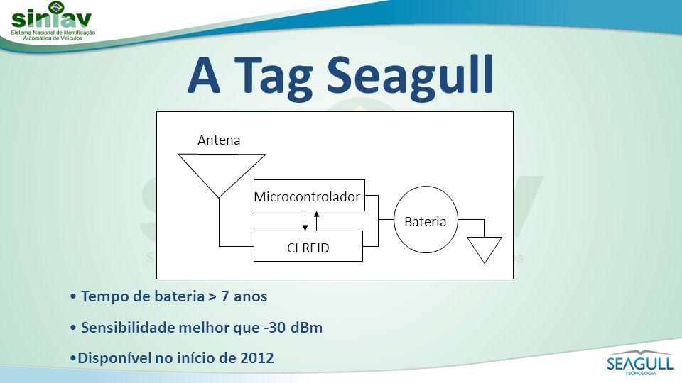 A Tag Seagull Tempo de bateria > 7 anos