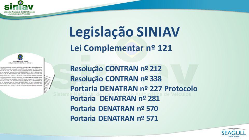 Legislação SINIAV Lei Complementar nº 121