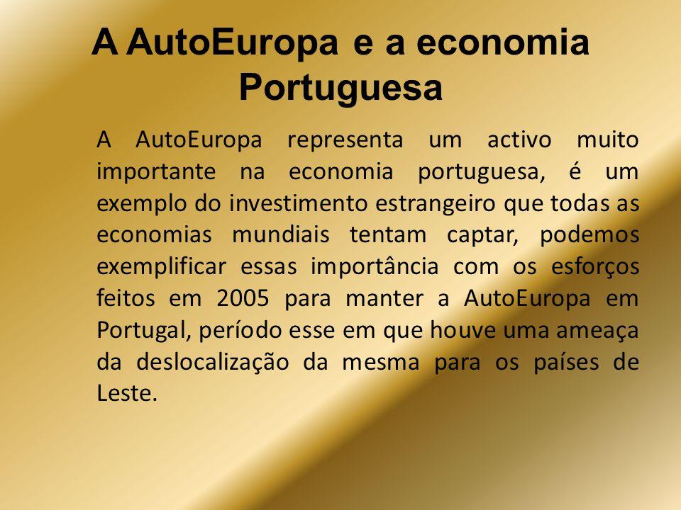 A AutoEuropa e a economia Portuguesa