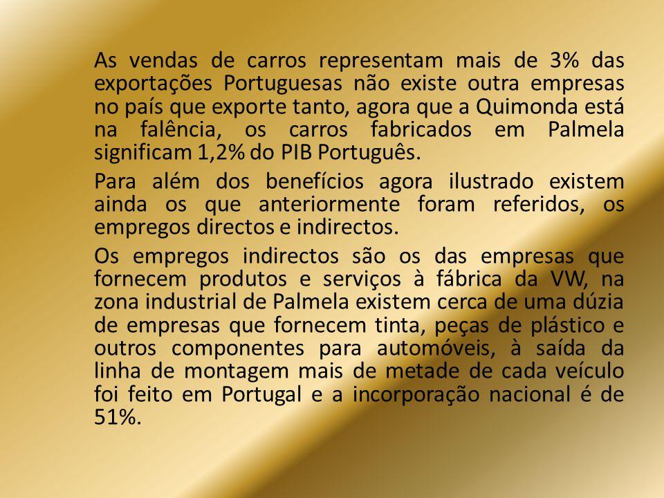 As vendas de carros representam mais de 3% das exportações Portuguesas não existe outra empresas no país que exporte tanto, agora que a Quimonda está na falência, os carros fabricados em Palmela significam 1,2% do PIB Português.