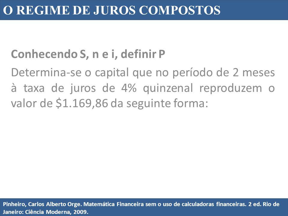 O REGIME DE JUROS COMPOSTOS