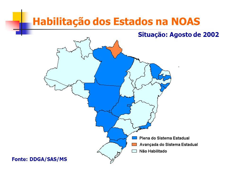 Habilitação dos Estados na NOAS