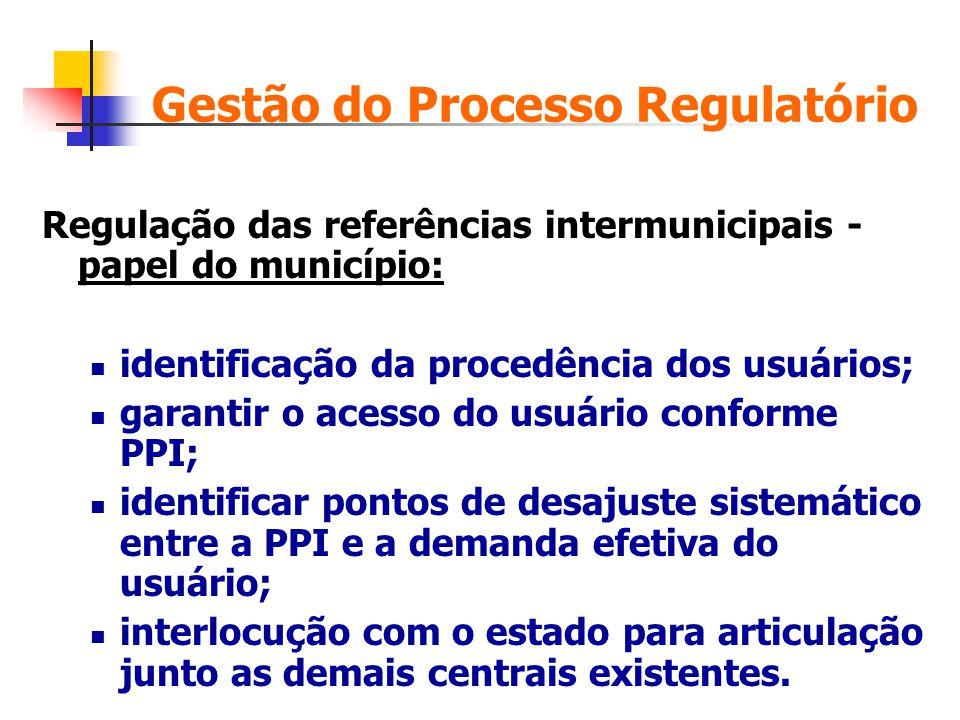 Gestão do Processo Regulatório