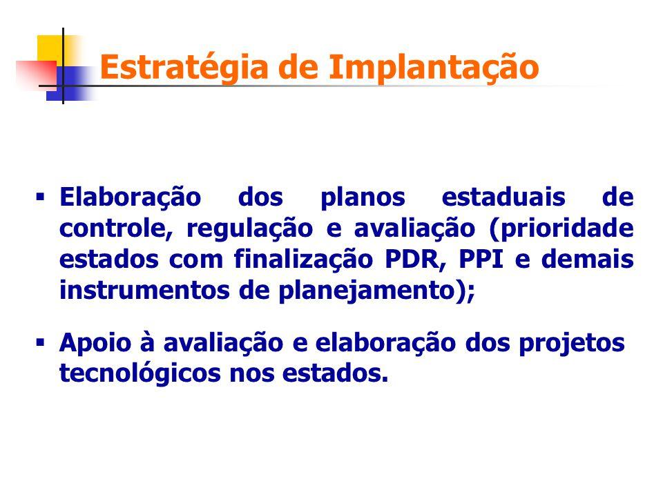 Estratégia de Implantação