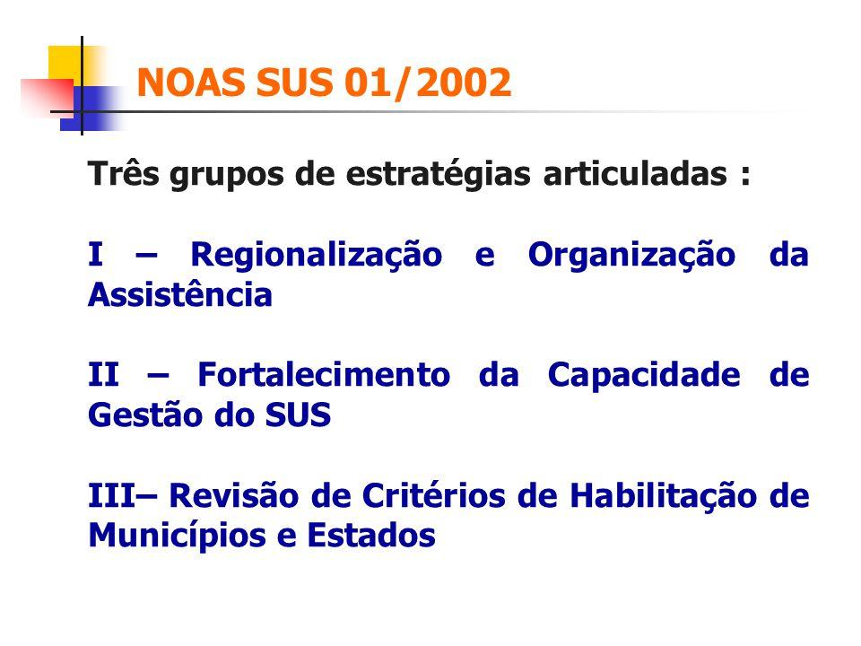 NOAS SUS 01/2002 Três grupos de estratégias articuladas :