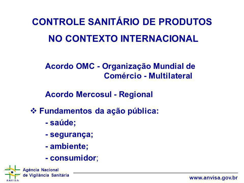 CONTROLE SANITÁRIO DE PRODUTOS NO CONTEXTO INTERNACIONAL