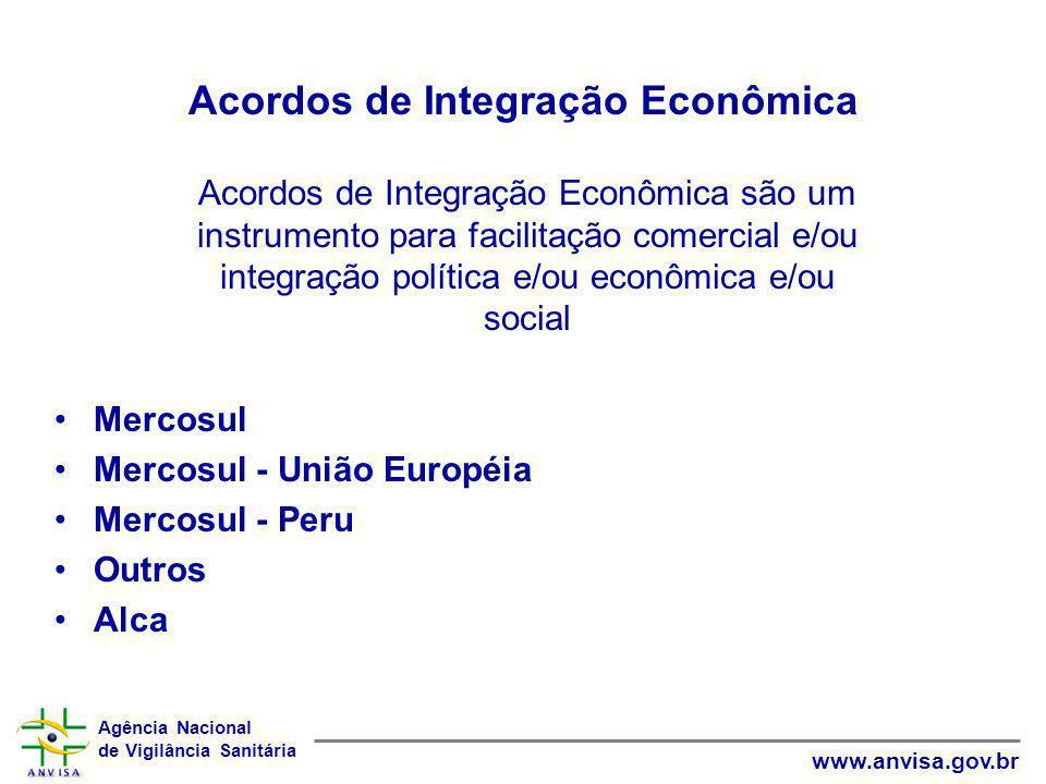 Acordos de Integração Econômica