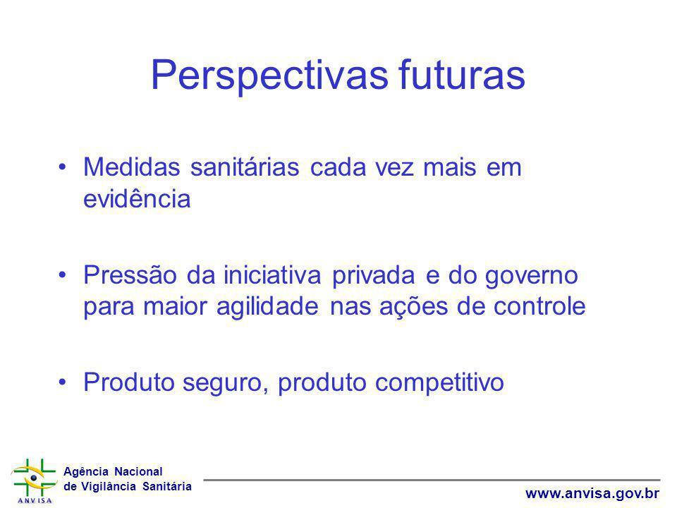 Perspectivas futuras Medidas sanitárias cada vez mais em evidência