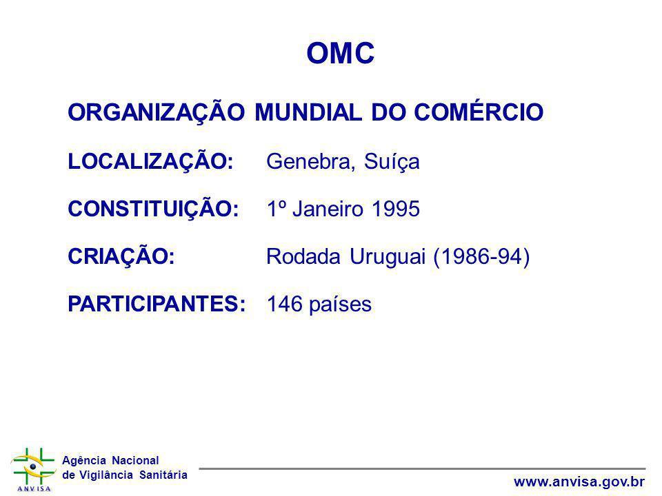OMC ORGANIZAÇÃO MUNDIAL DO COMÉRCIO LOCALIZAÇÃO: Genebra, Suíça