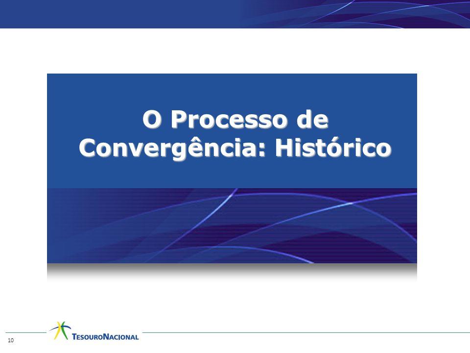 O Processo de Convergência: Histórico