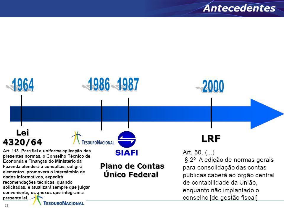 Antecedentes LRF Lei 4320/64 Plano de Contas Único Federal 1964 1986