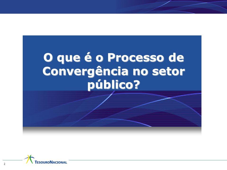 O que é o Processo de Convergência no setor público