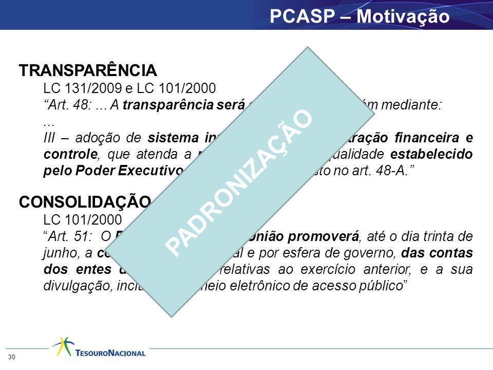 PADRONIZAÇÃO PCASP – Motivação TRANSPARÊNCIA CONSOLIDAÇÃO DE CONTAS