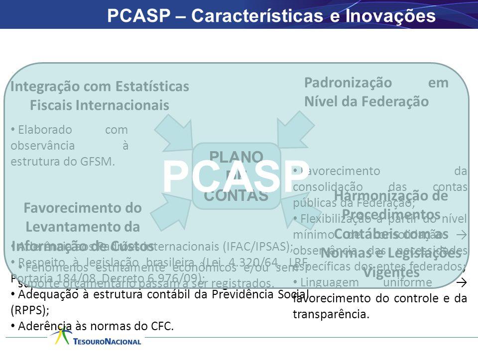 PCASP PCASP – Características e Inovações