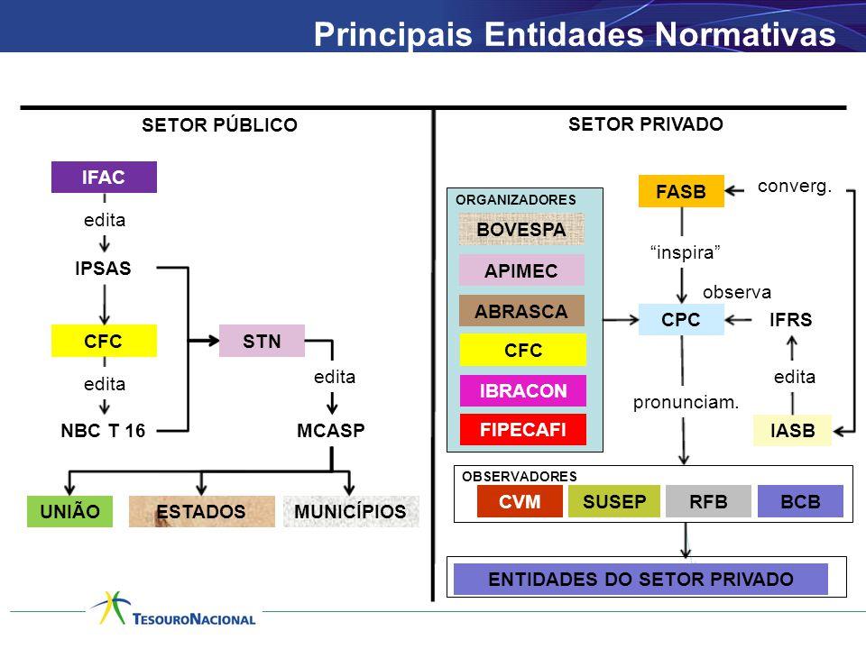 ENTIDADES DO SETOR PRIVADO