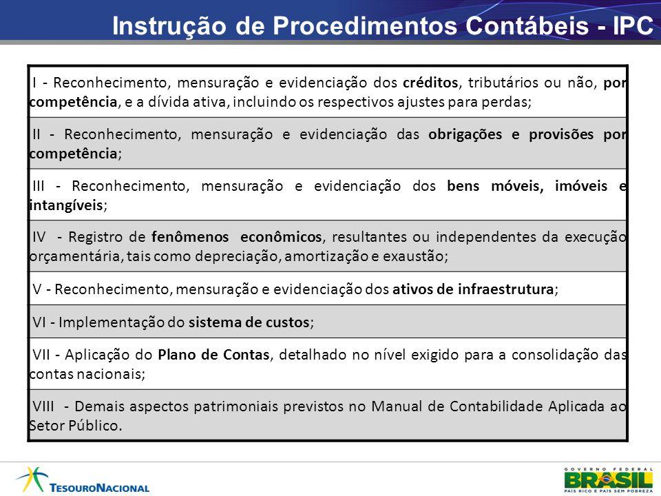 Instrução de Procedimentos Contábeis - IPC