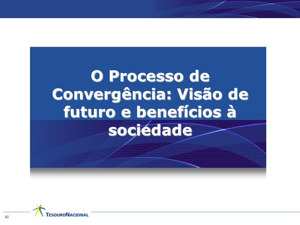 O Processo de Convergência: Visão de futuro e benefícios à sociedade