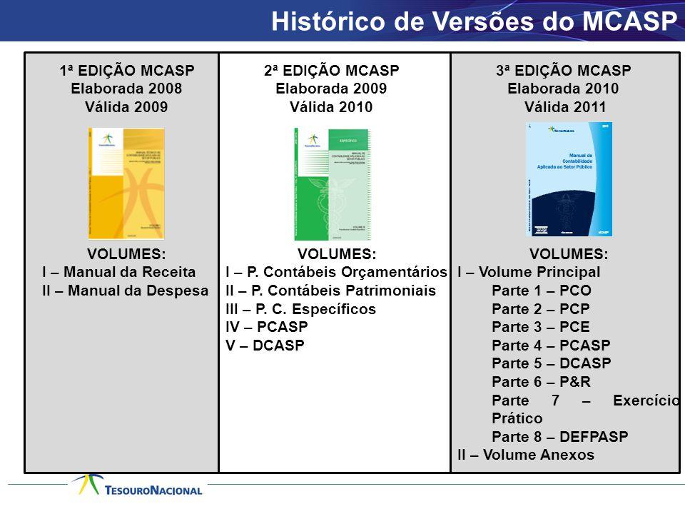 Histórico de Versões do MCASP