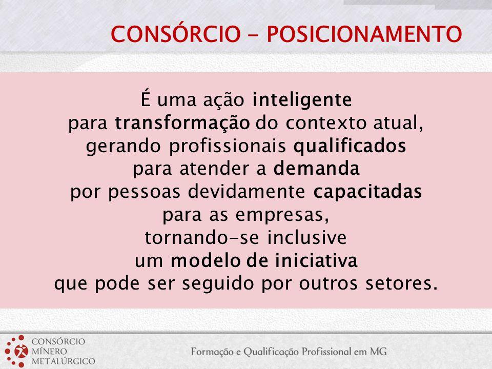 CONSÓRCIO - POSICIONAMENTO