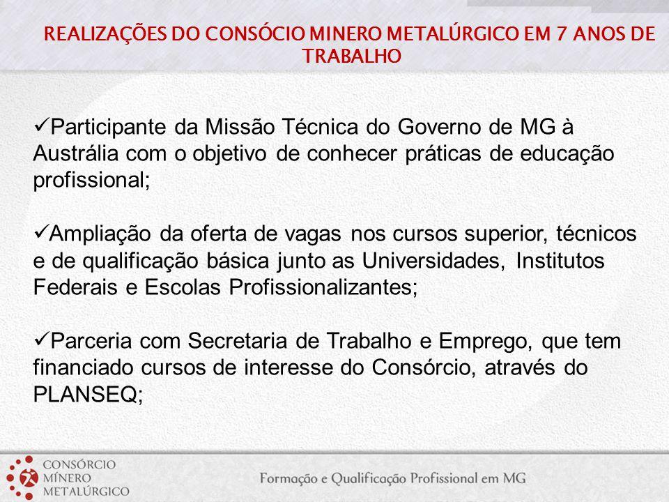 REALIZAÇÕES DO CONSÓCIO MINERO METALÚRGICO EM 7 ANOS DE