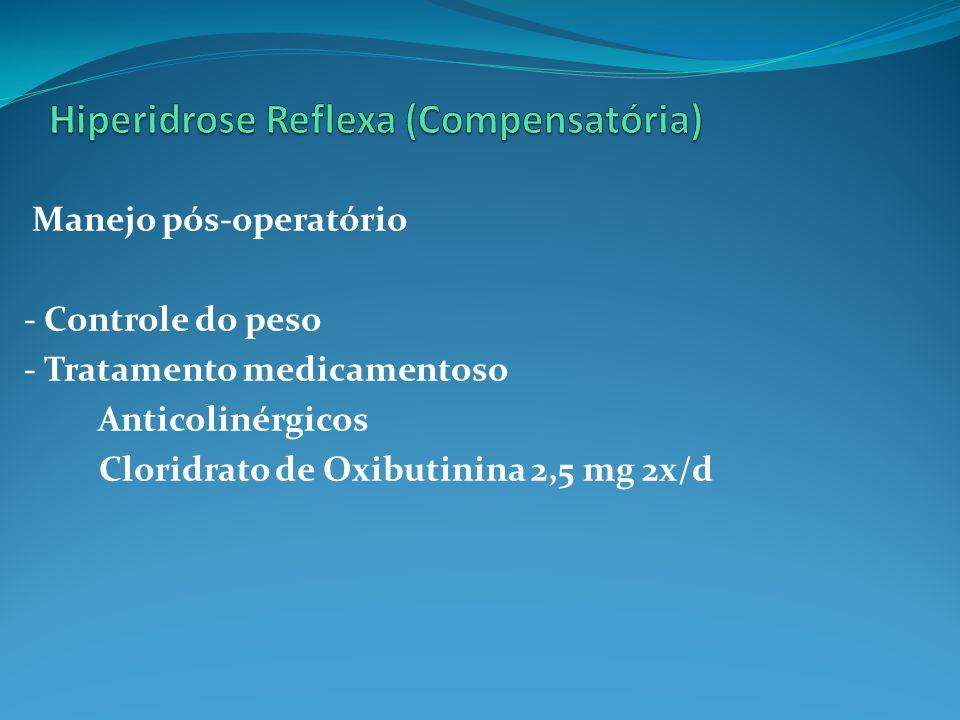 Hiperidrose Reflexa (Compensatória)