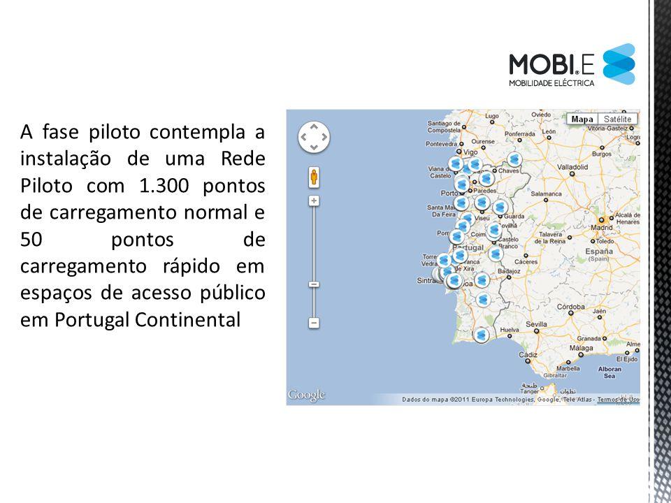 A fase piloto contempla a instalação de uma Rede Piloto com 1