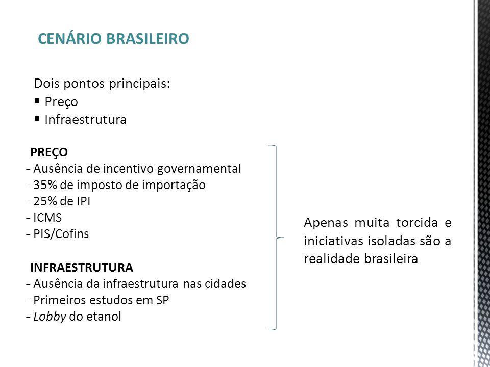 CENÁRIO BRASILEIRO Dois pontos principais: Preço Infraestrutura