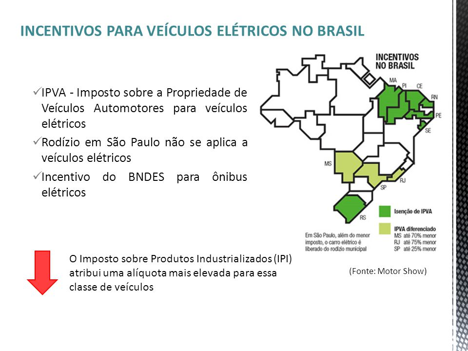 Incentivos para veículos elétricos no Brasil