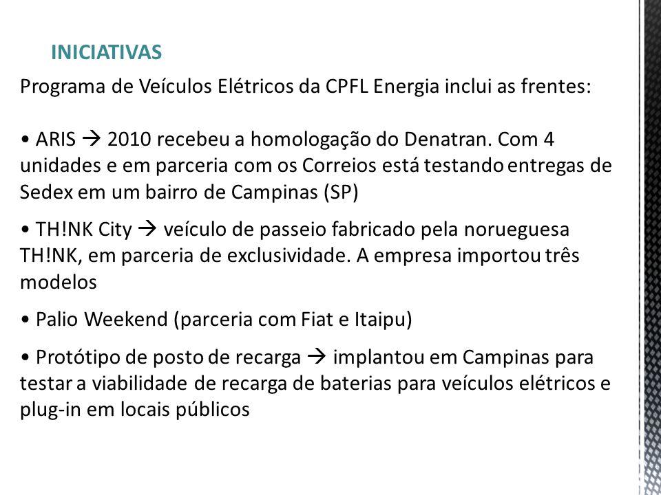 INICIATIVAS Programa de Veículos Elétricos da CPFL Energia inclui as frentes: