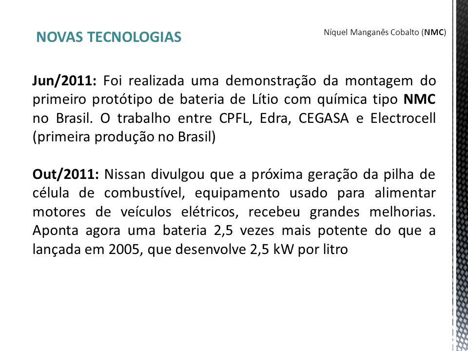 NOVAS TECNOLOGIAS Níquel Manganês Cobalto (NMC)