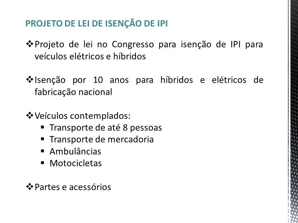 PROJETO DE LEI de isenção de ipi