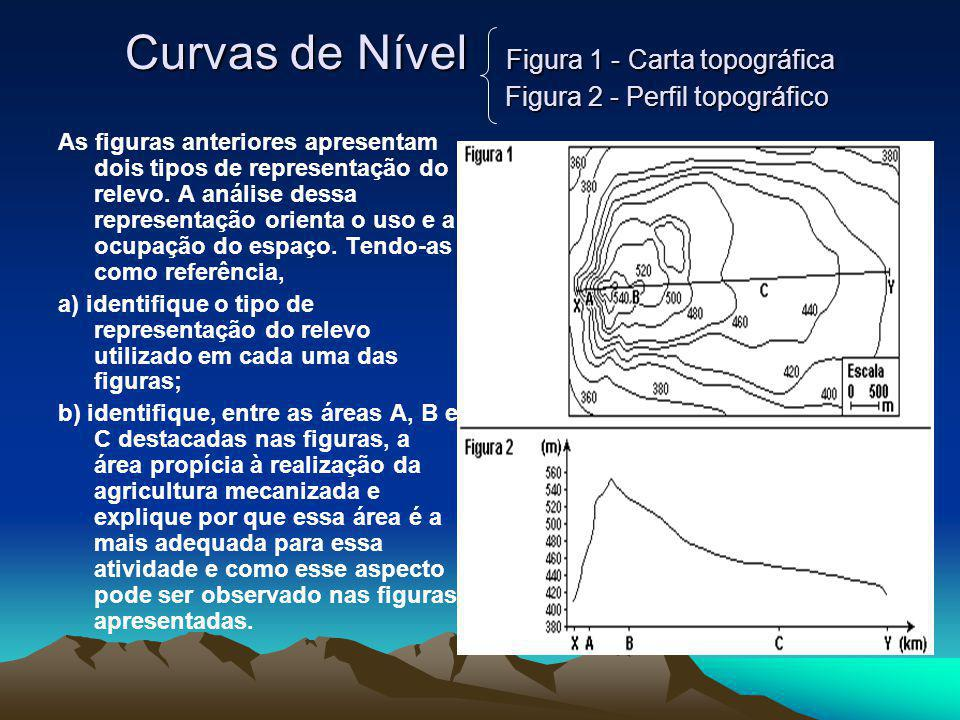 Curvas de Nível Figura 1 - Carta topográfica Figura 2 - Perfil topográfico