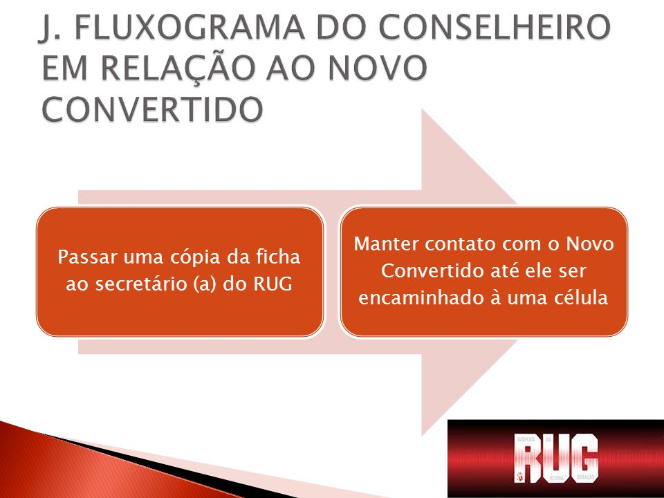J. FLUXOGRAMA DO CONSELHEIRO EM RELAÇÃO AO NOVO CONVERTIDO
