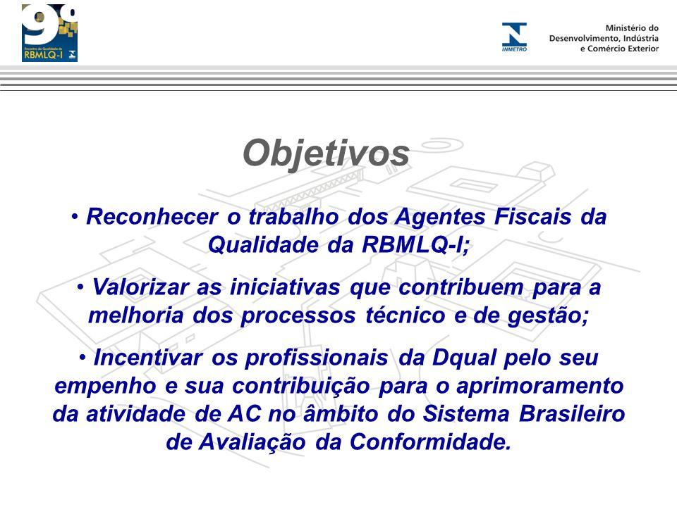 Reconhecer o trabalho dos Agentes Fiscais da Qualidade da RBMLQ-I;