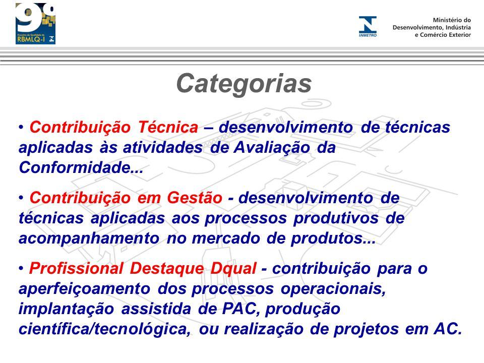 Categorias Contribuição Técnica – desenvolvimento de técnicas aplicadas às atividades de Avaliação da Conformidade...