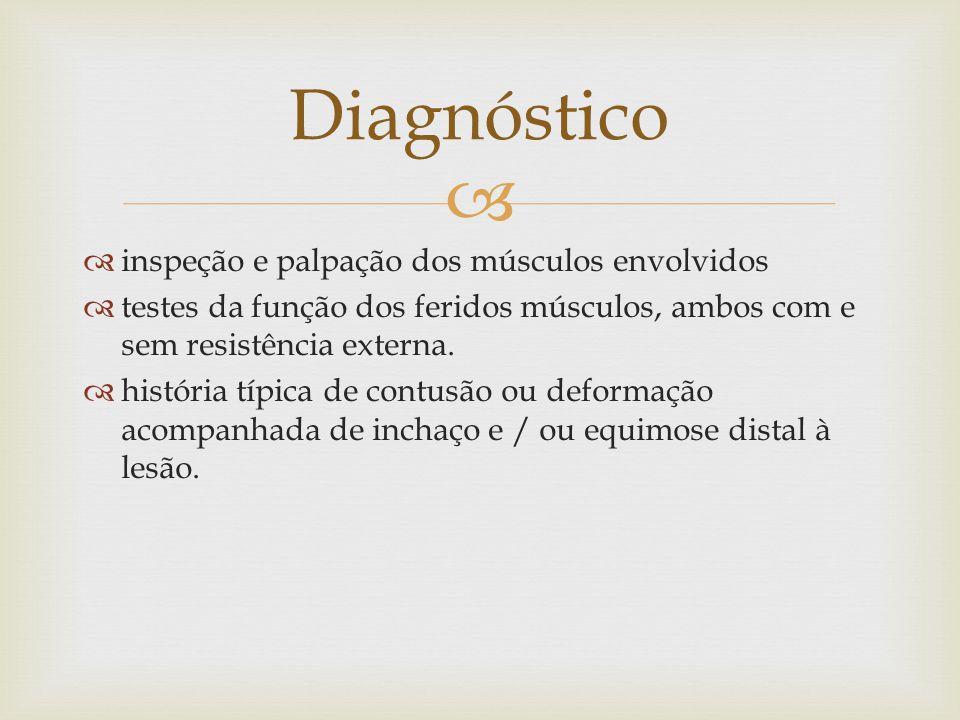 Diagnóstico inspeção e palpação dos músculos envolvidos